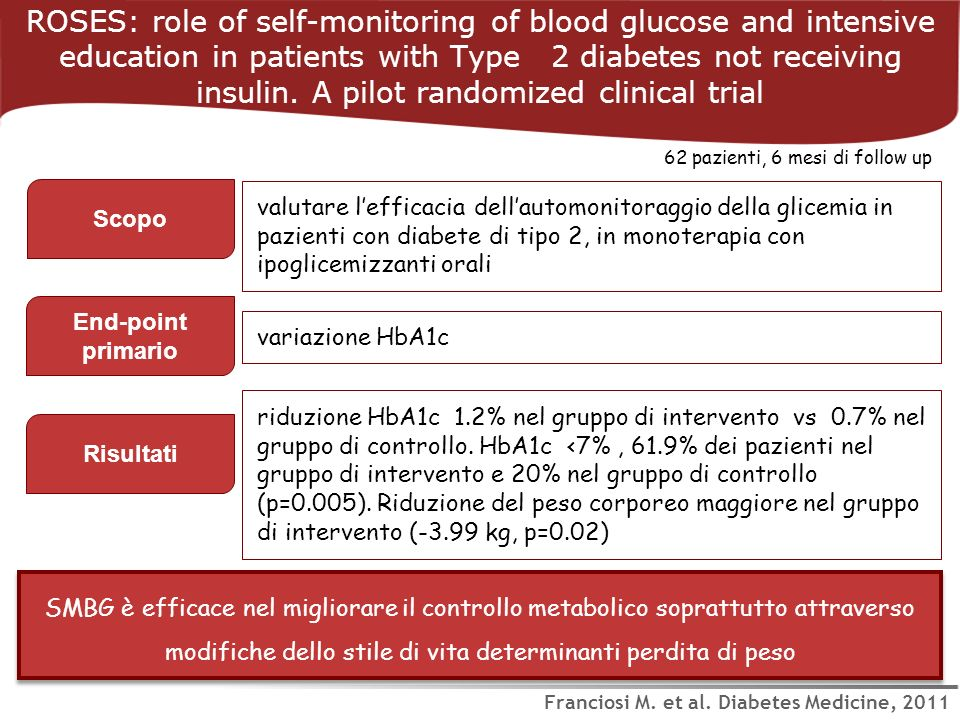 ROSES: role of self-monitoring of blood glucose and intensive education in patients with Type 2 diabetes not receiving insulin. A pilot randomized clinical trial