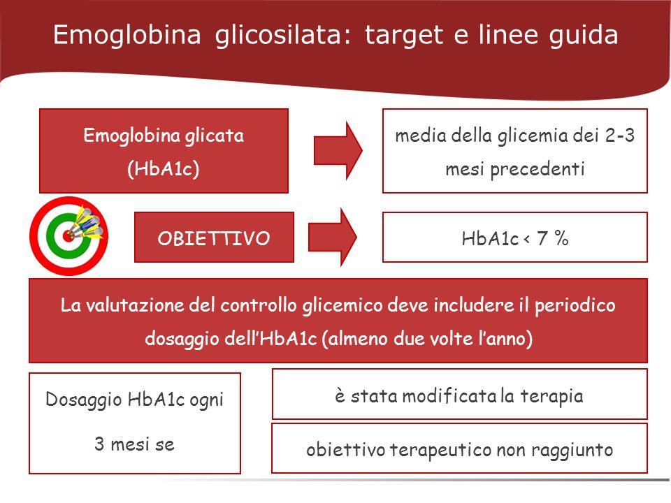 Emoglobina glicosilata: target e linee guida