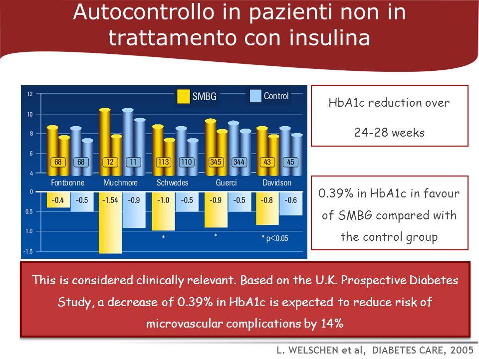 Autocontrollo in pazienti non in trattamento con insulina