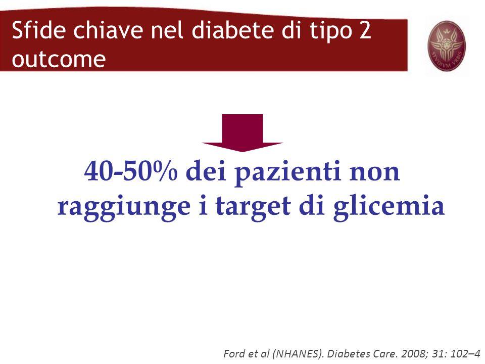 Sfide chiave nel diabete di tipo 2 outcome
