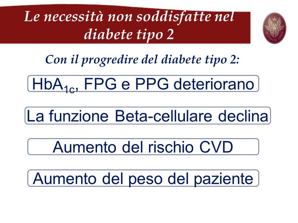 HbA1c, FPG e PPG deteriorano
