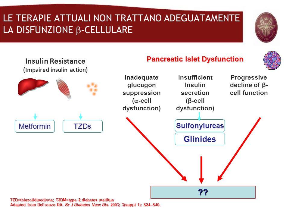 LE TERAPIE ATTUALI NON TRATTANO ADEGUATAMENTE LA DISFUNZIONE -CELLULARE