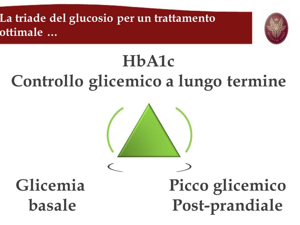 La triade del glucosio per un trattamento ottimale …