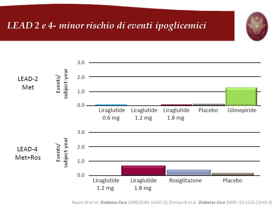 LEAD 2 e 4- minor rischio di eventi ipoglicemici