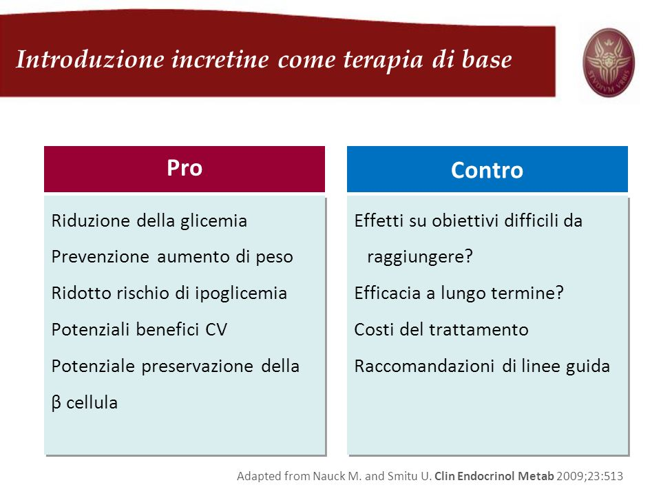Introduzione incretine come terapia di base