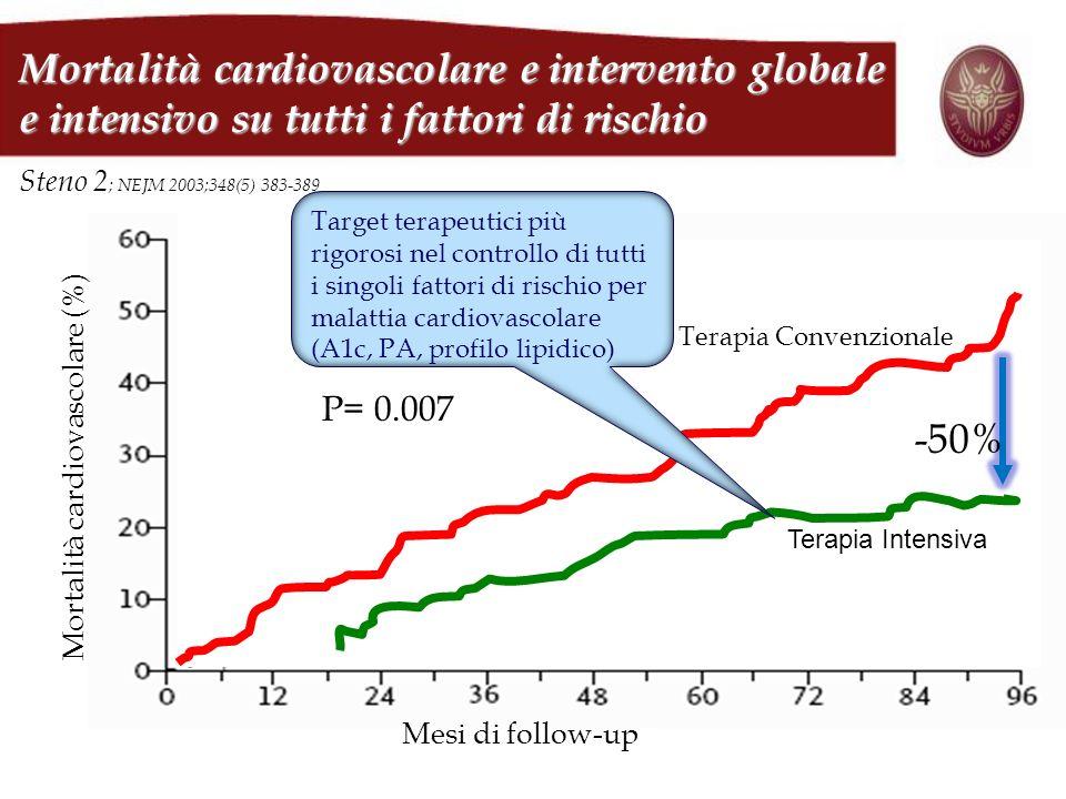 Mortalità cardiovascolare e intervento globale e intensivo su tutti i fattori di rischio