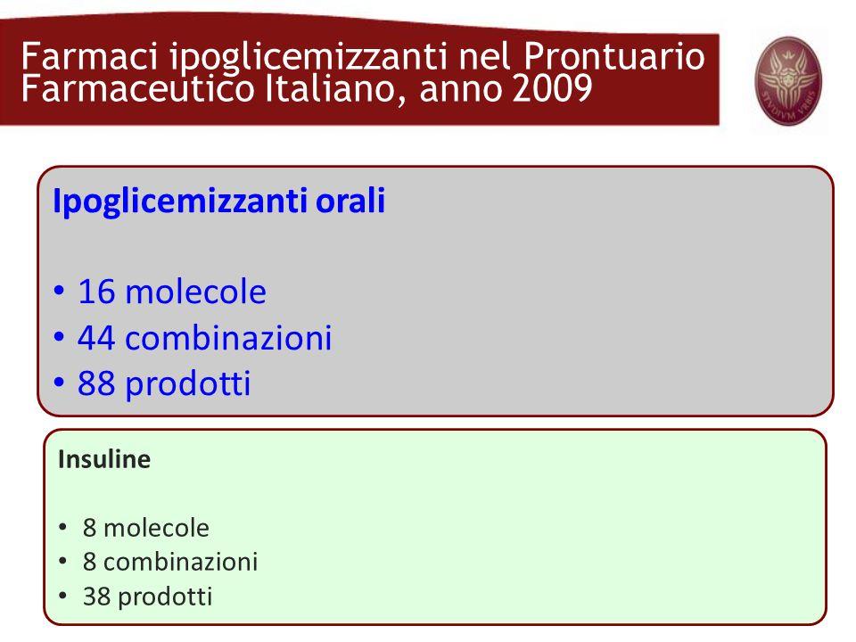Ipoglicemizzanti orali 16 molecole 44 combinazioni 88 prodotti