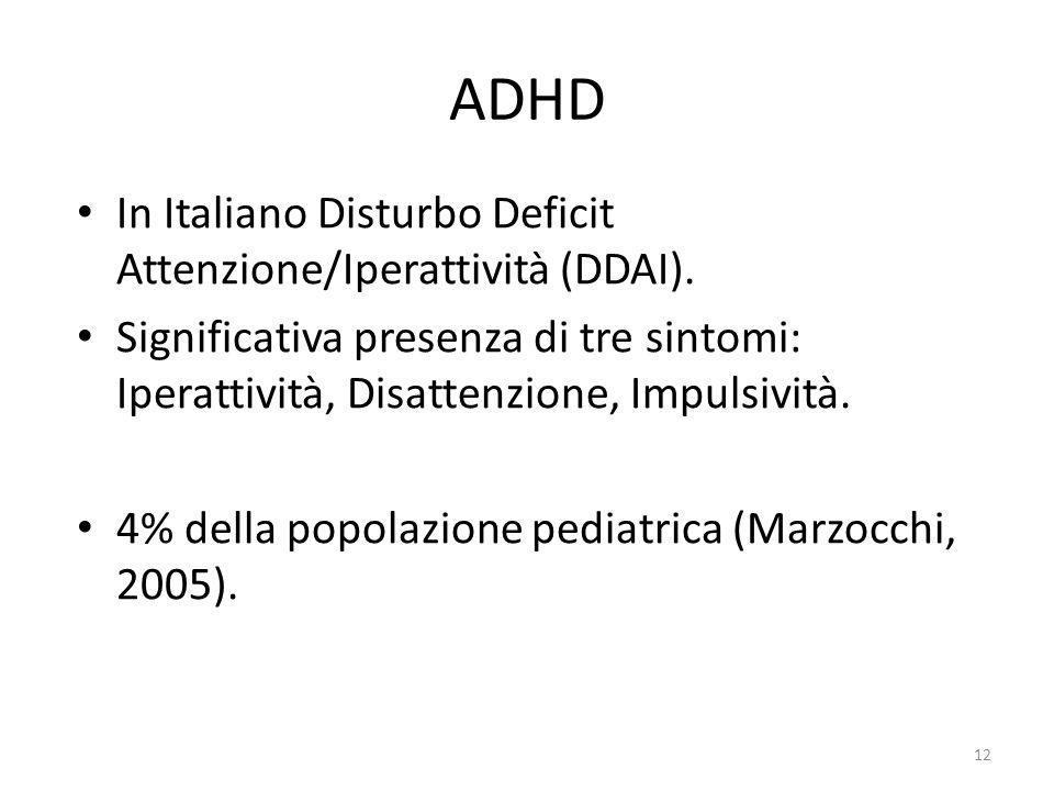 ADHD In Italiano Disturbo Deficit Attenzione/Iperattività (DDAI).