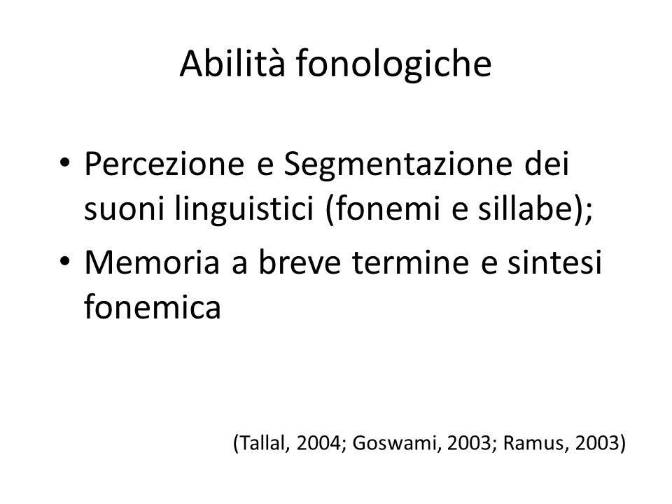 Abilità fonologiche Percezione e Segmentazione dei suoni linguistici (fonemi e sillabe); Memoria a breve termine e sintesi fonemica.