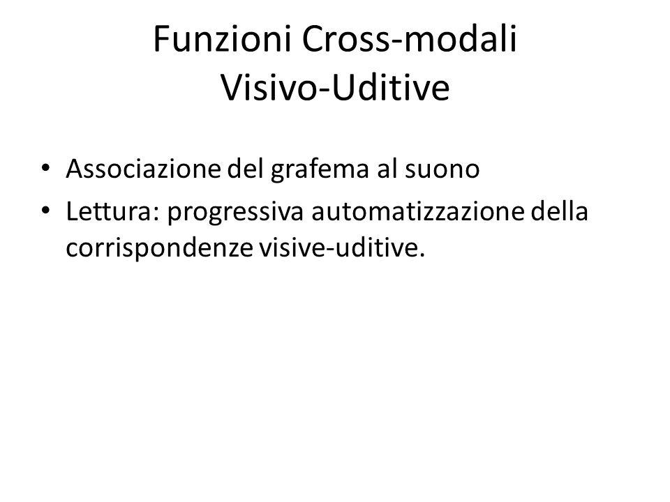 Funzioni Cross-modali Visivo-Uditive
