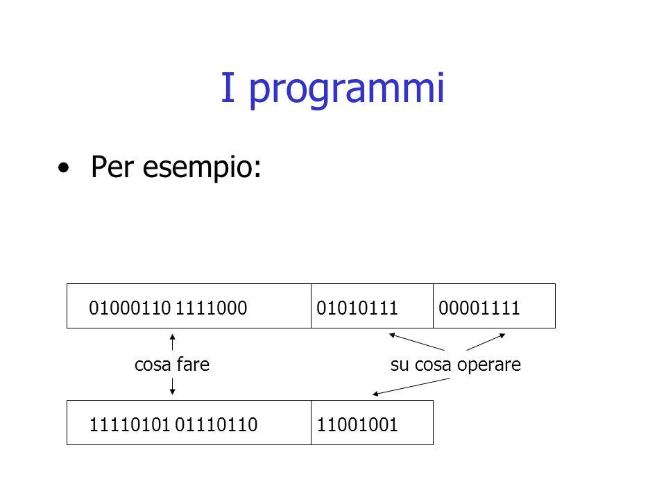 I programmi Per esempio: 01000110 1111000 01010111 00001111 cosa fare