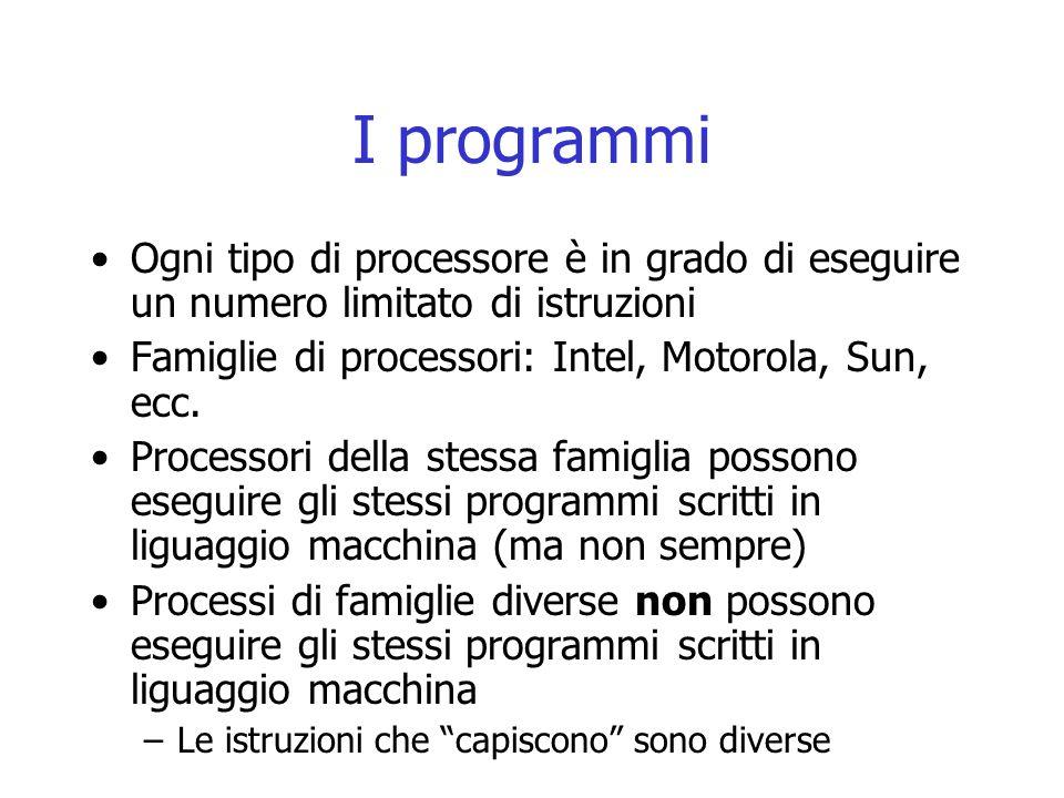 I programmi Ogni tipo di processore è in grado di eseguire un numero limitato di istruzioni. Famiglie di processori: Intel, Motorola, Sun, ecc.