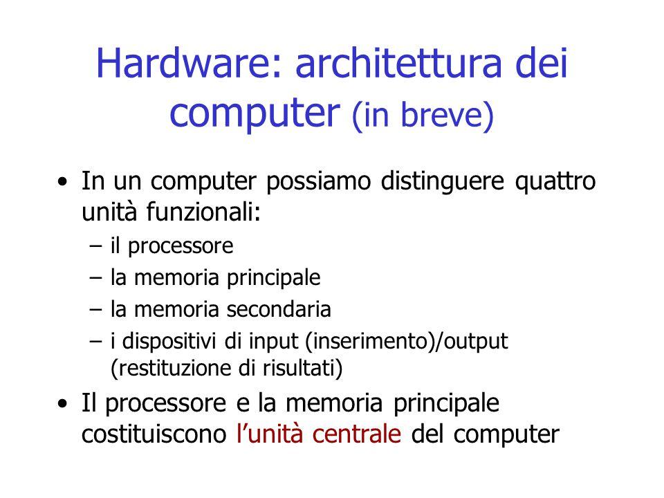 Hardware: architettura dei computer (in breve)