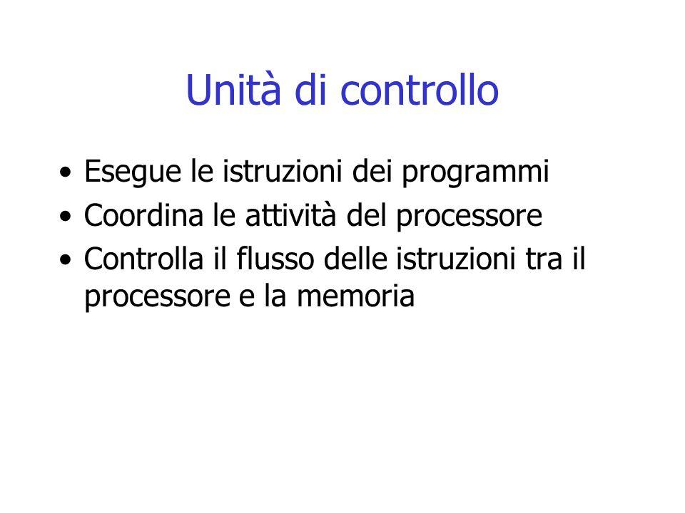 Unità di controllo Esegue le istruzioni dei programmi