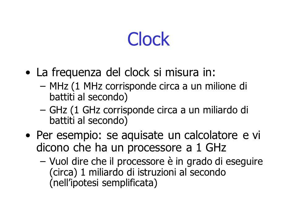 Clock La frequenza del clock si misura in: