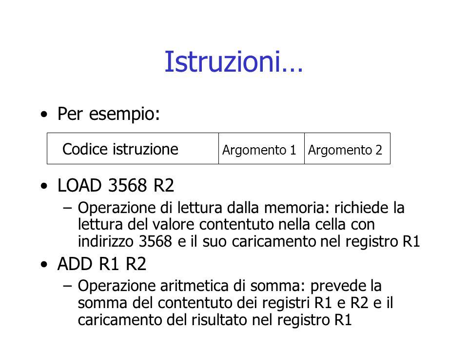 Istruzioni… Per esempio: LOAD 3568 R2 ADD R1 R2 Codice istruzione