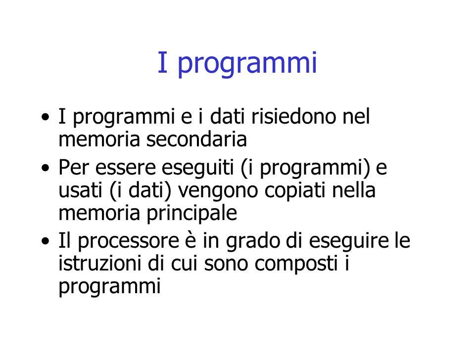 I programmi I programmi e i dati risiedono nel memoria secondaria