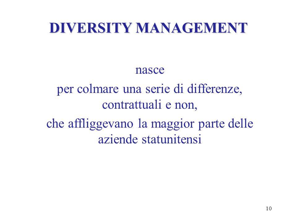 DIVERSITY MANAGEMENT nasce
