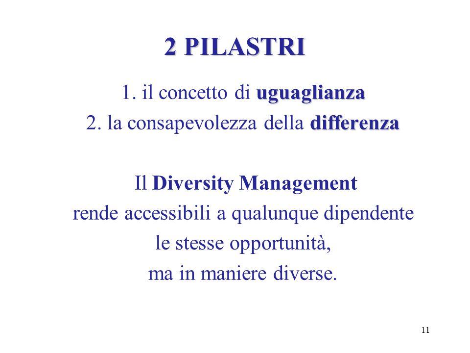 2 PILASTRI 1. il concetto di uguaglianza