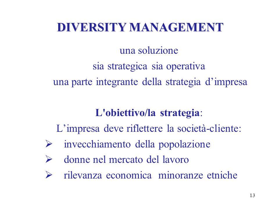 DIVERSITY MANAGEMENT una soluzione sia strategica sia operativa