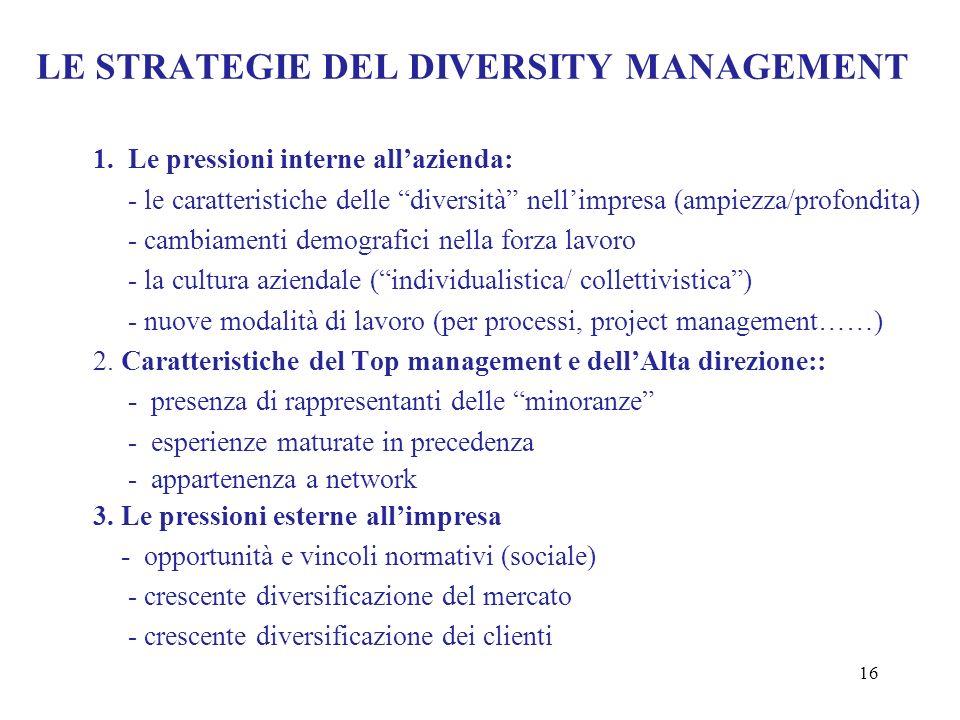 LE STRATEGIE DEL DIVERSITY MANAGEMENT