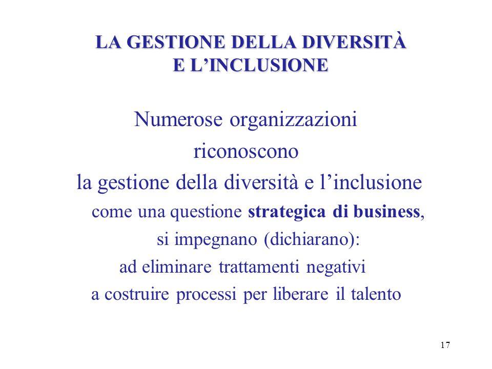 LA GESTIONE DELLA DIVERSITÀ E L'INCLUSIONE