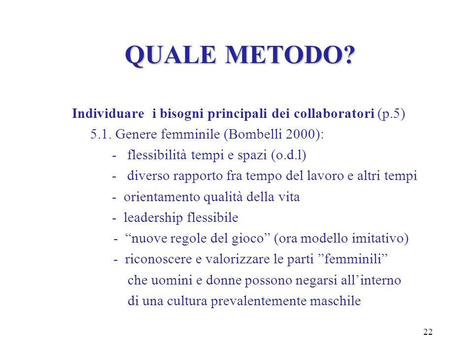 QUALE METODO Individuare i bisogni principali dei collaboratori (p.5)
