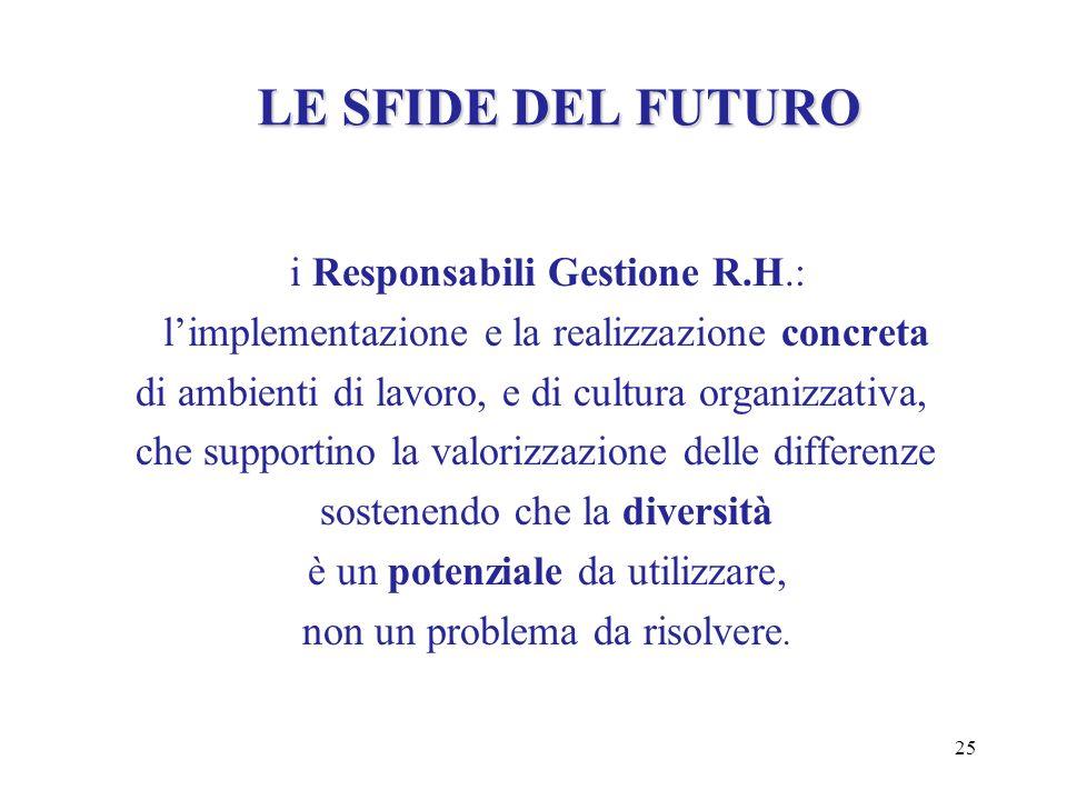 LE SFIDE DEL FUTURO i Responsabili Gestione R.H.: