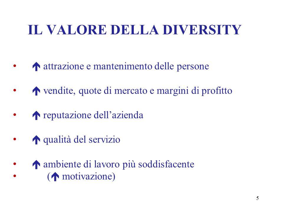 IL VALORE DELLA DIVERSITY