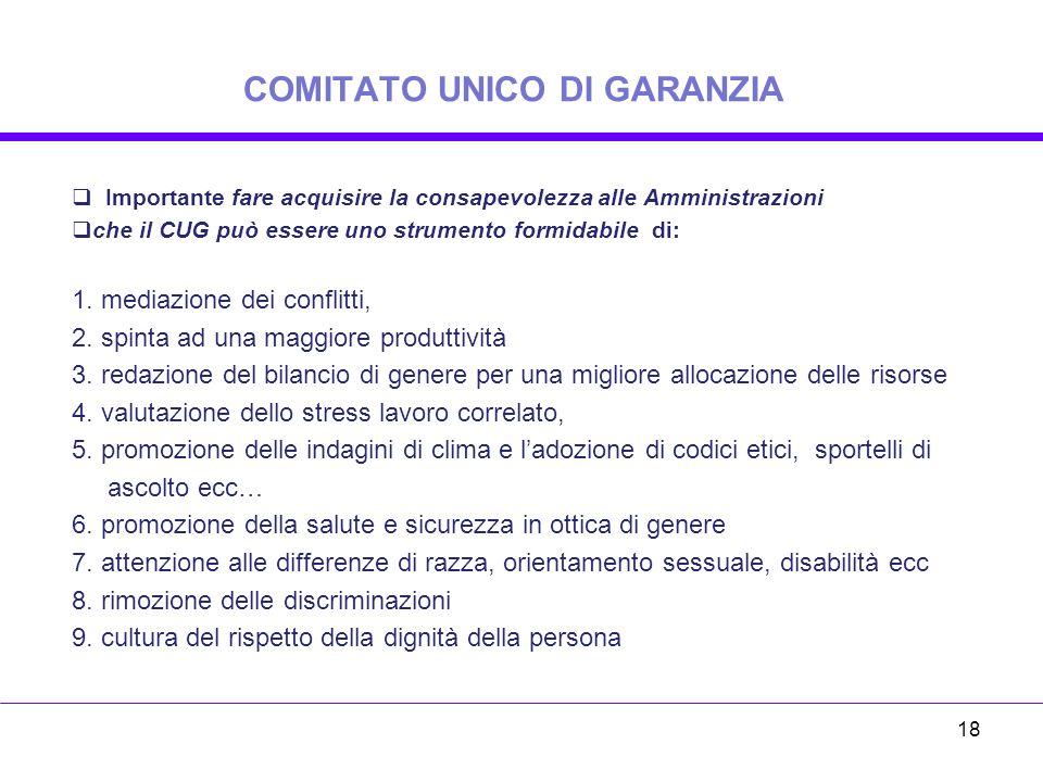 COMITATO UNICO DI GARANZIA
