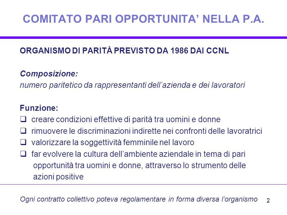 COMITATO PARI OPPORTUNITA' NELLA P.A.