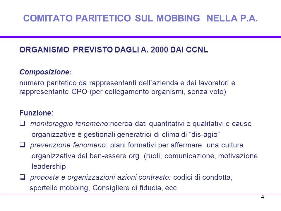 COMITATO PARITETICO SUL MOBBING NELLA P.A.