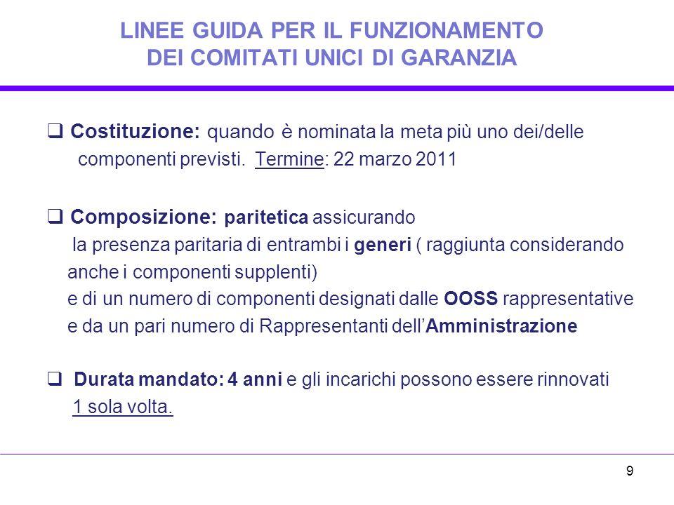 LINEE GUIDA PER IL FUNZIONAMENTO DEI COMITATI UNICI DI GARANZIA