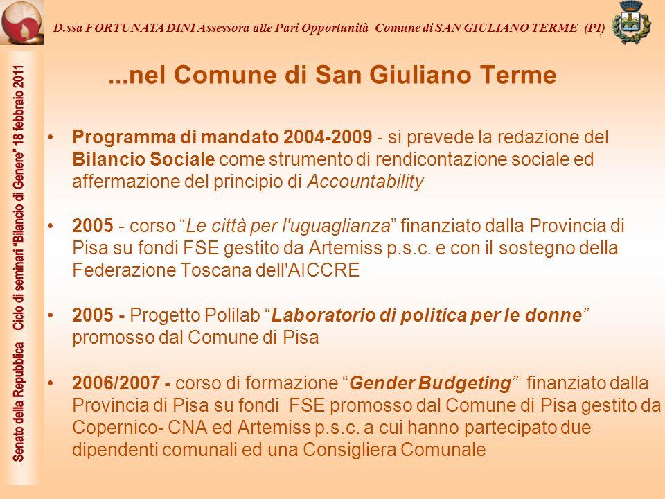 ...nel Comune di San Giuliano Terme
