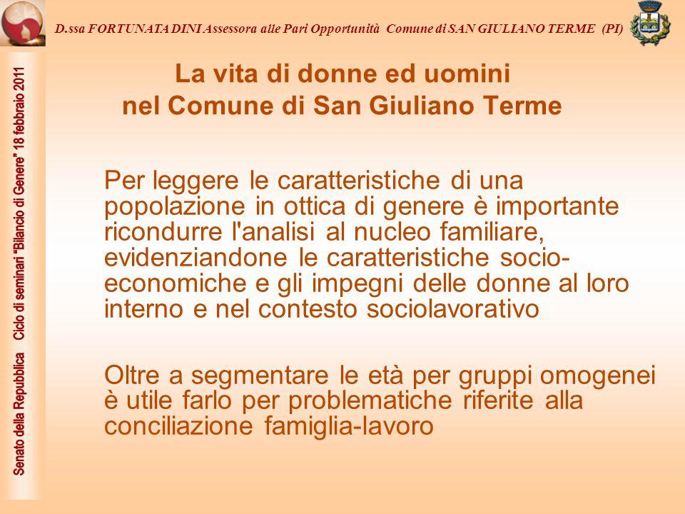 La vita di donne ed uomini nel Comune di San Giuliano Terme