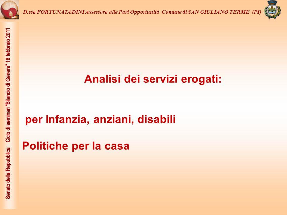 Analisi dei servizi erogati: