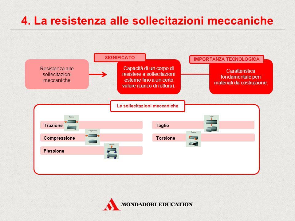 4. La resistenza alle sollecitazioni meccaniche