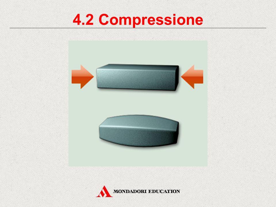 4.2 Compressione * *