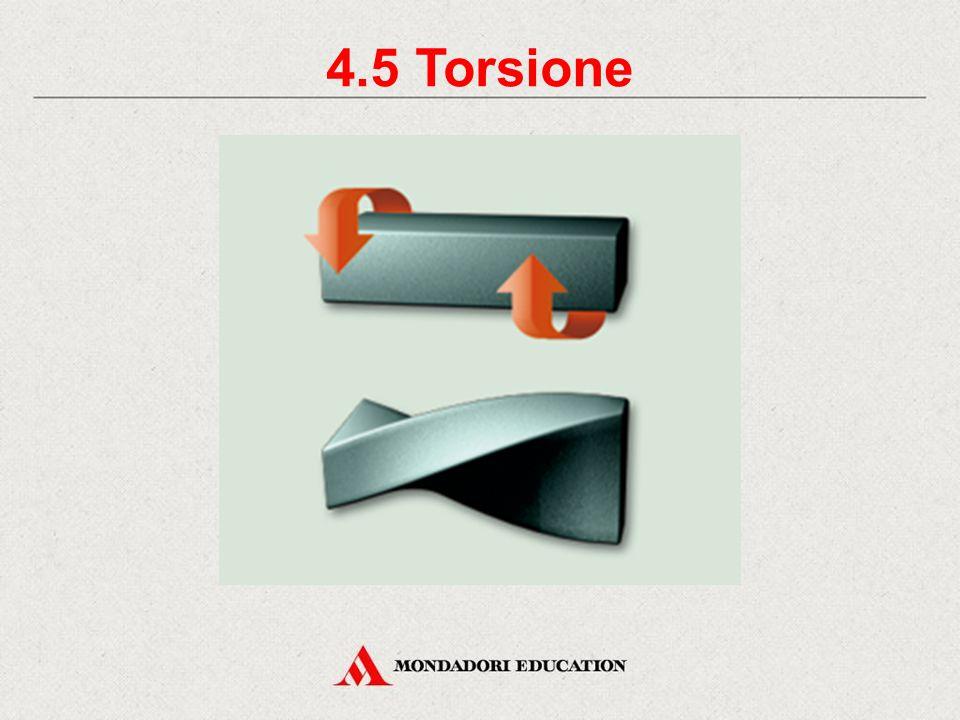 4.5 Torsione * *