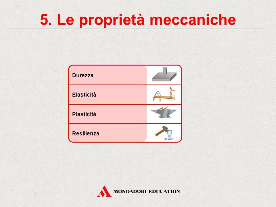 5. Le proprietà meccaniche