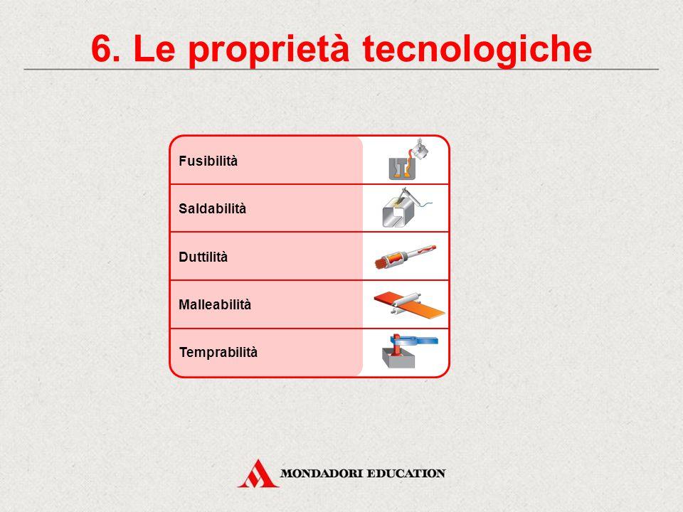 6. Le proprietà tecnologiche