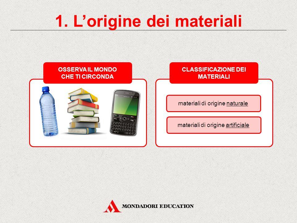 1. L'origine dei materiali