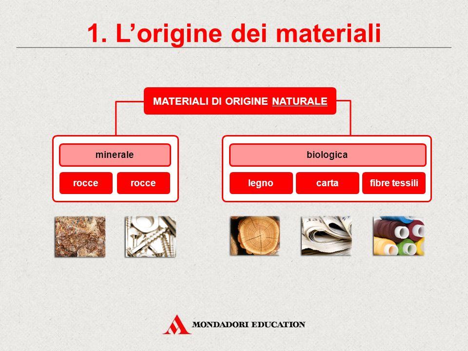 1. L'origine dei materiali MATERIALI DI ORIGINE NATURALE