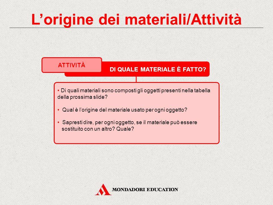 L'origine dei materiali/Attività