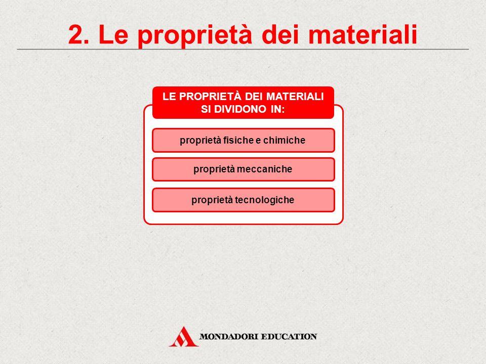 2. Le proprietà dei materiali