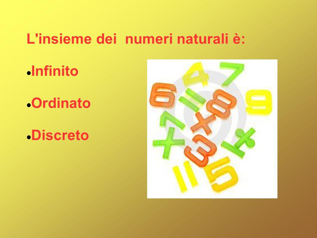 L insieme dei numeri naturali è:
