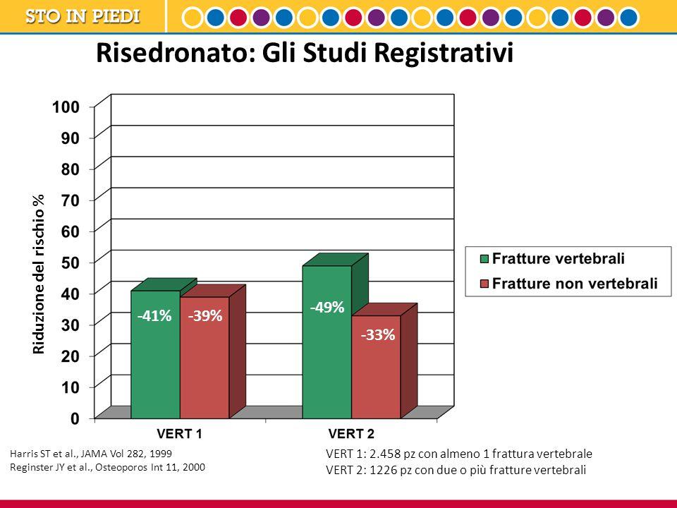 Risedronato: Gli Studi Registrativi