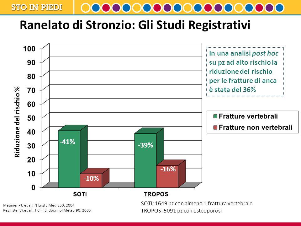 Ranelato di Stronzio: Gli Studi Registrativi