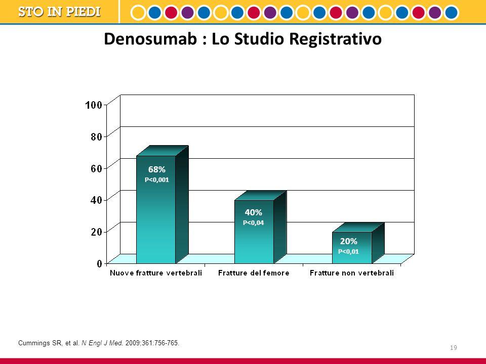 Denosumab : Lo Studio Registrativo