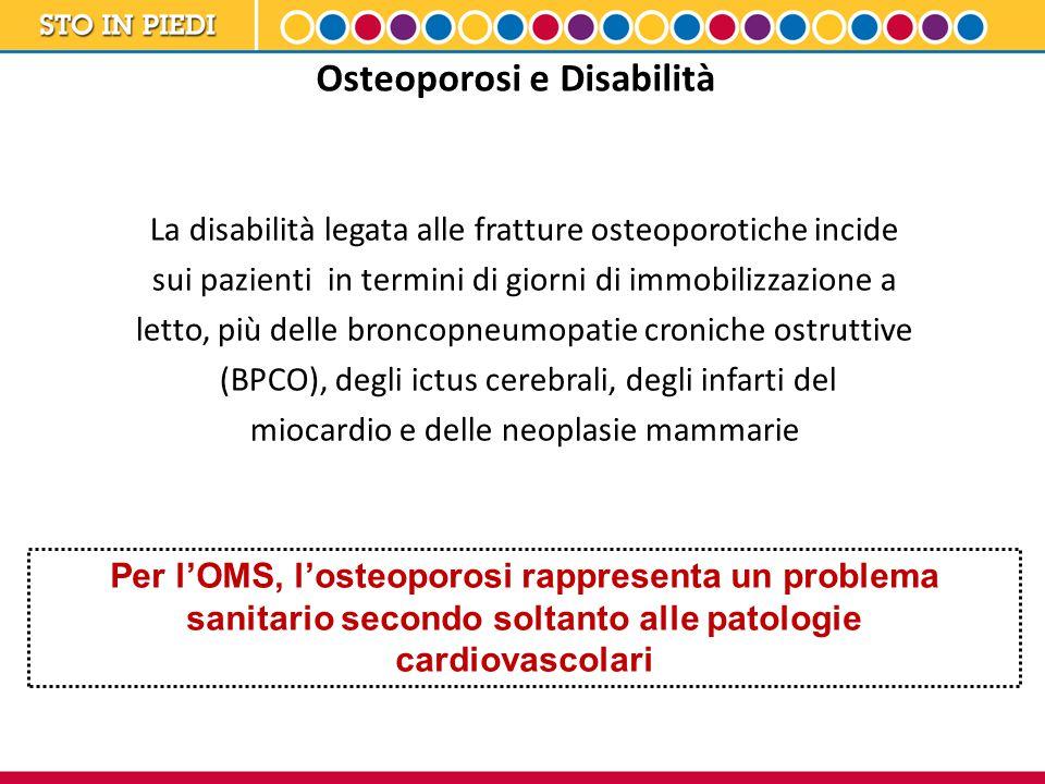 Osteoporosi e Disabilità